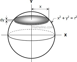 000-volume-of-sphere-integration.jpg