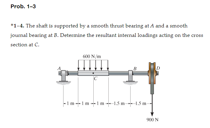 thrust bearings and smooth journal bearings reaction moment Pump Bearing Diagram 02487ac280ada418cc8e66c180297260 png