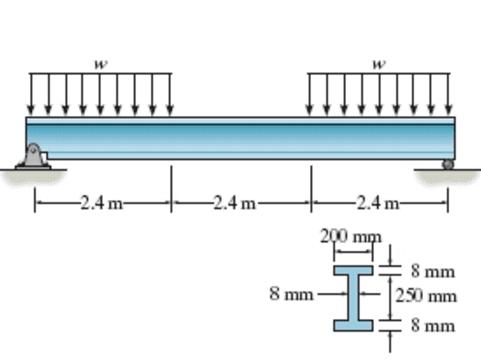 Determine the absolute maximum bending stress of the beam