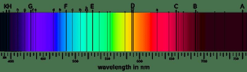 1000px-Fraunhofer_lines.svg.png