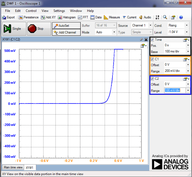 100mVdiv.PNG