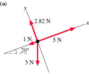 Component acceleration in free-body diagram | Physics Forums - The ...