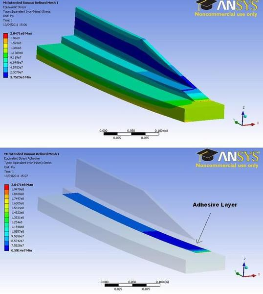 ANSYS Mechanical APDL - How to scope results to specific