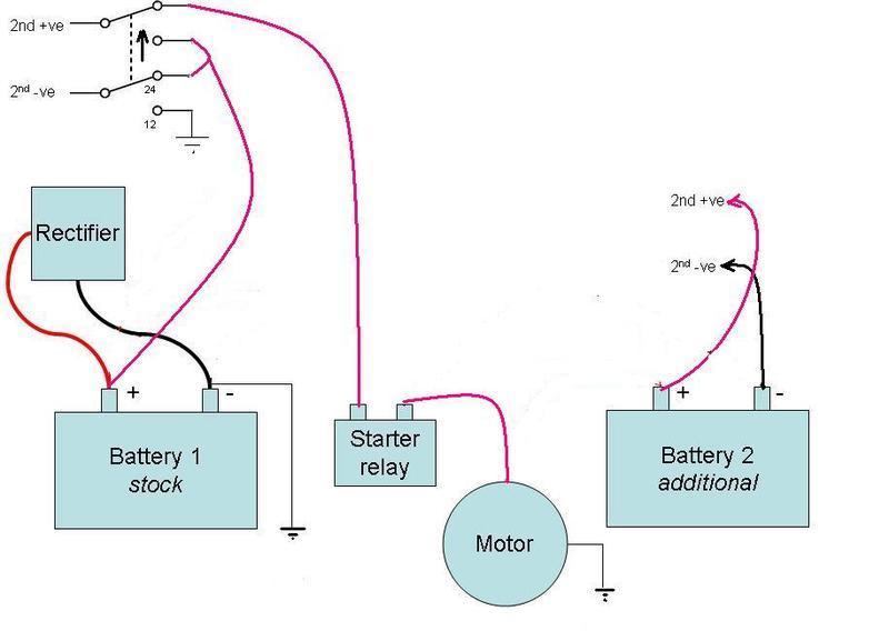 24 volt starter wiring diagram   30 wiring diagram images