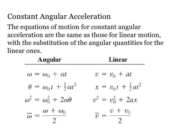 12-rotational-motion-21-728.jpg