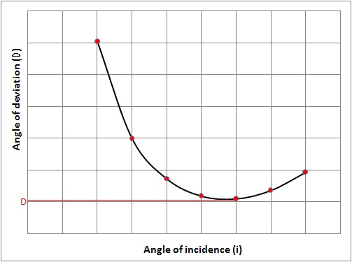 1456296653_graph.jpg