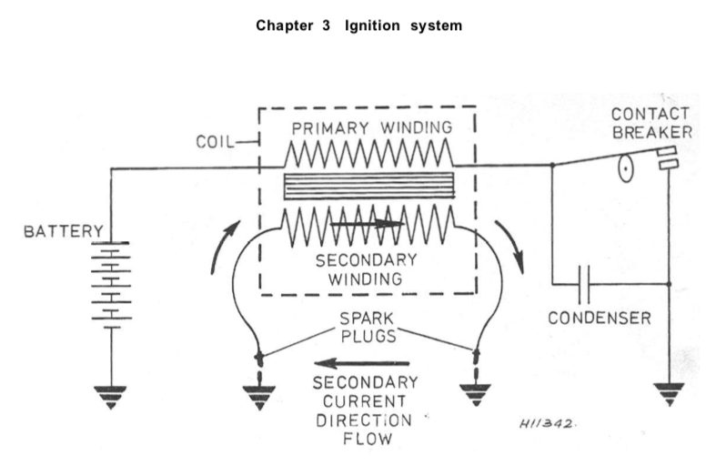 In a car ignition how does a circuit work?   Physics Forums