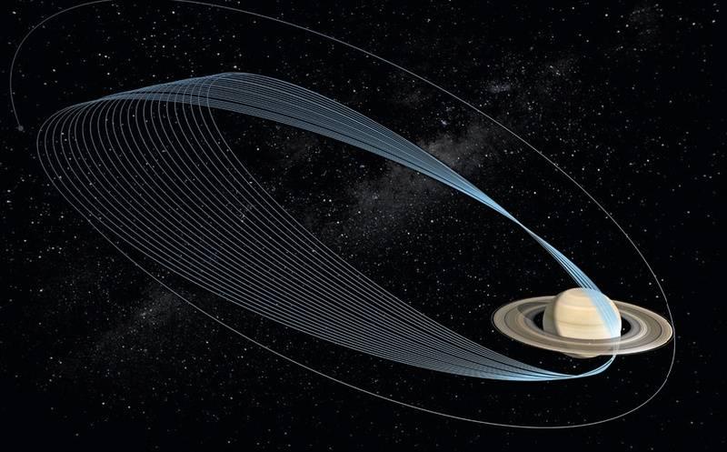 157_Cassini_Grand_Finale_orbits.jpg