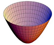 180px-Paraboloid_of_Revolution.png