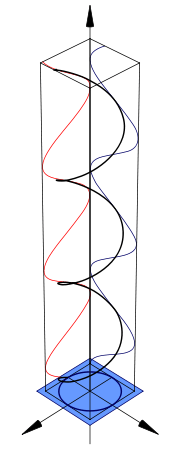180px-Polarisation_%28Circular%29.svg.png