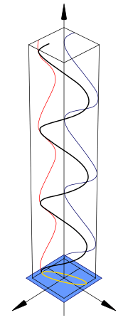 180px-Polarisation_%28Elliptical%29.svg.png