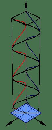 180px-Polarisation_%28Linear%29.svg.png