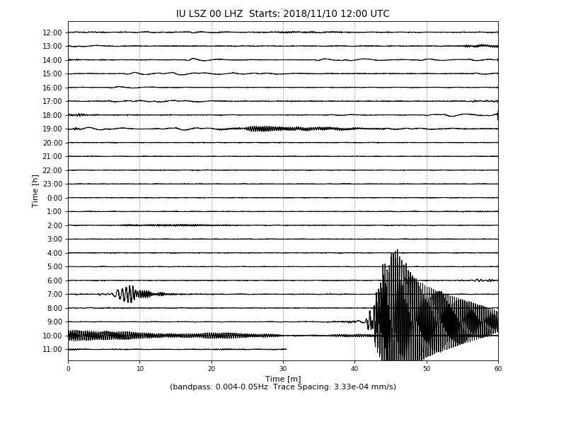 181111 seismic segnal from off shore E.Africa.jpg