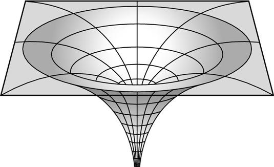 Space time distortion grid representations | Physics Forums