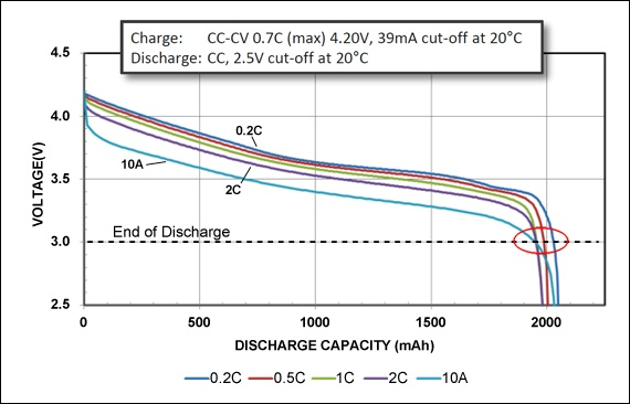 18650chargeDischarge-powercell-web.jpg