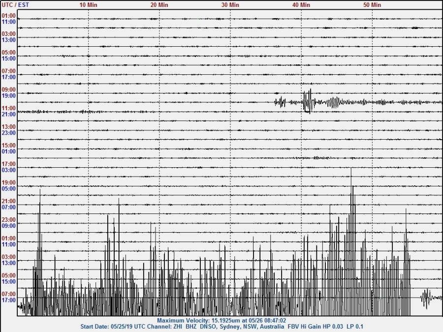 190526 0741UT Mw 8.0 central Peru zhi1sm.jpg