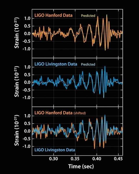 191-gw_data_3-panel_1000w.jpg