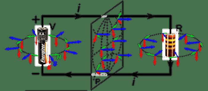 1920px-Poynting_vectors_of_DC_circuit.svg.png