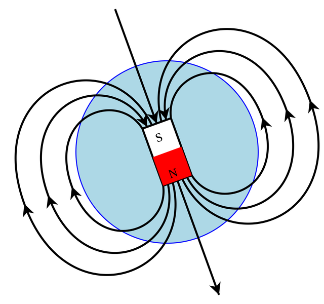 2000px-Earths_Magnetic_Field_Confusion.svg.png