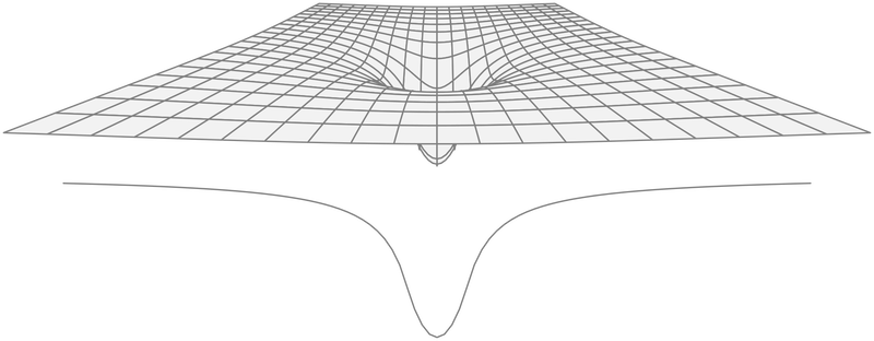 2000px-Gravity_well_plot.svg.png