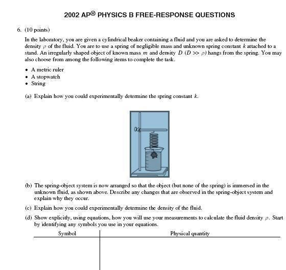 how to find spring constant. 2002ap.jpg how to find spring constant t