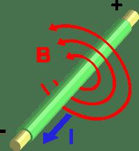200px-Electromagnetism.svg.png