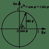 200px-Euler%27s_formula.svg.png