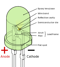 200px-LED%2C_5mm%2C_green_%28en%29.svg.png