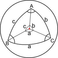 200px-Spherical_trigonometry_basic_triangle.svg.png