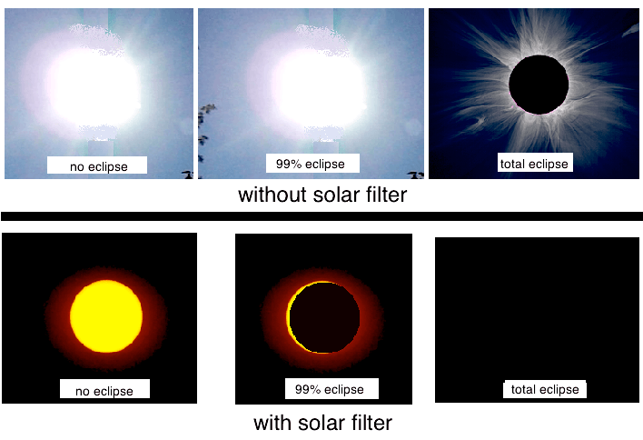 2017-07-26-why-go-to-totality-png.png