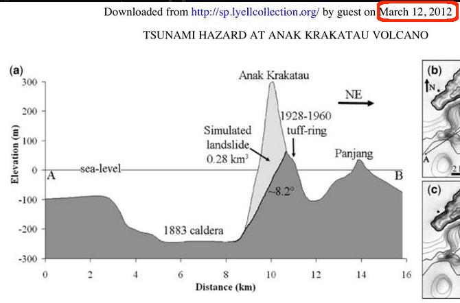 2018.12.26.prediction.of.anak.karatoa.tsunami.png
