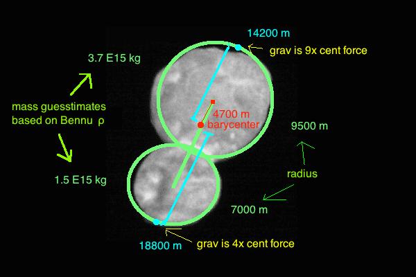 2019.01.03.UT.gravity.vs.centr.force.png