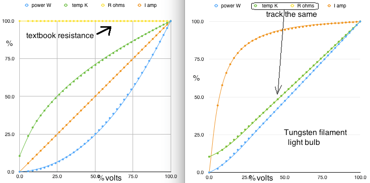 2019.08.15.tungsten.vs.flat.resistor.png