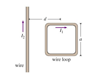 Force current between an Infinitely Long Wire and a Square