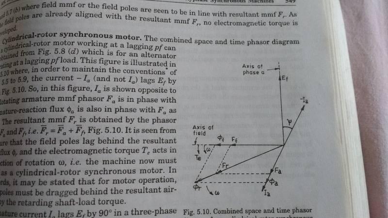 Synchronous Motor Phasor Diagram Physics Forums