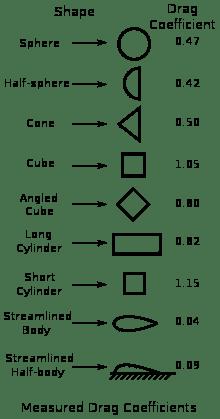 220px-14ilf1l.svg.png