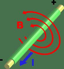 220px-Electromagnetism.svg.png