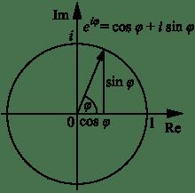 220px-Euler%27s_formula.svg.png