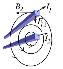 220px-MagneticWireAttraction-2nd.png