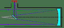 220px-Newtonian_telescope2.svg.png