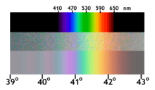 220px-Prism_compare_rainbow_01.png
