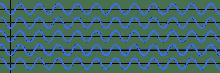 220px-Sine_waves_same_phase.svg.png