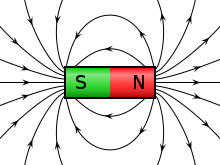 220px-VFPt_cylindrical_magnet_thumb.svg.png