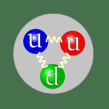 225px-Quark_structure_proton.svg.png