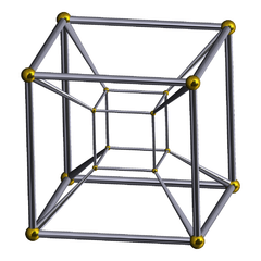 240px-Schlegel_wireframe_8-cell.png