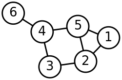 250px-6n-graf.svg.png
