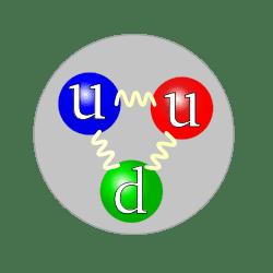 250px-Quark_structure_proton.svg.png