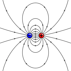 250px-VFPt_dipole_electric.svg.png