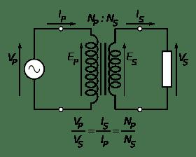 280px-Transformer_under_load.svg.png
