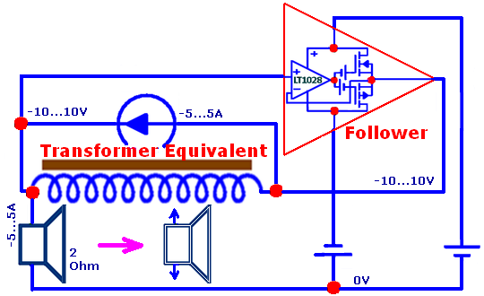 2_Curr_Pump_with_Coil.png